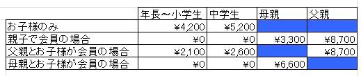 ファミリーパック価格表